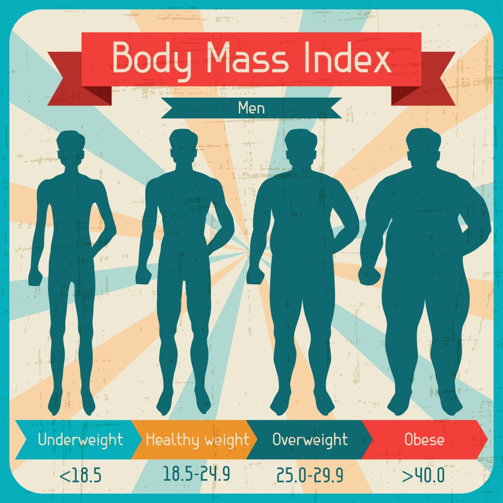 body fat percentage of obese person